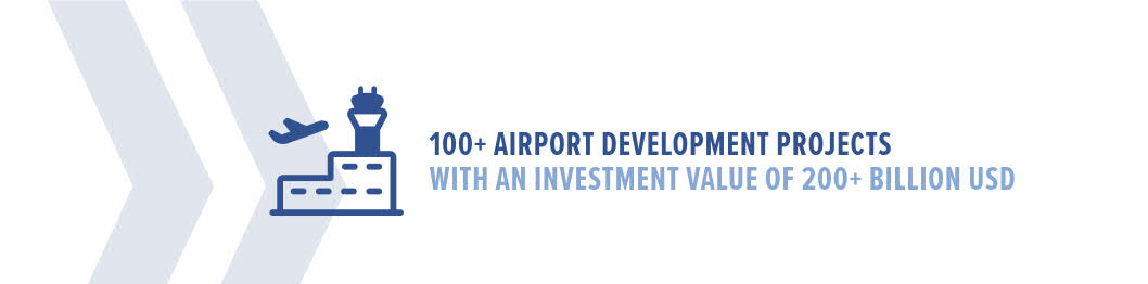 100+Airports